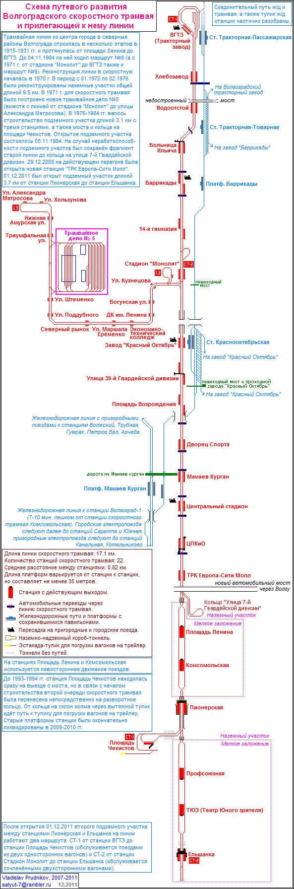 схема развития скоростного трамвая балашиха